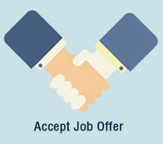 Accept Job Offer to Teach Abroad & Overseas